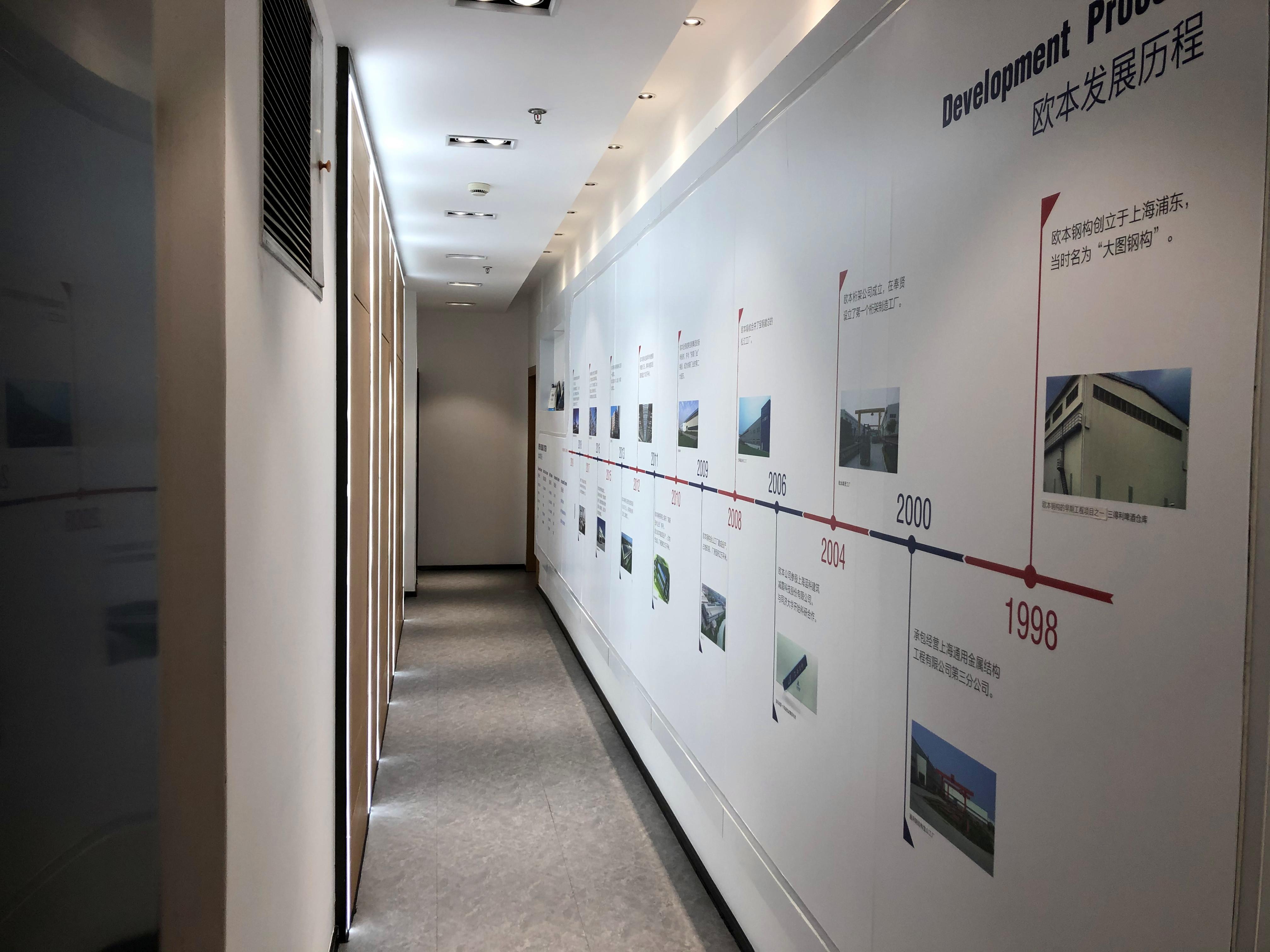 企業歷史長廊
